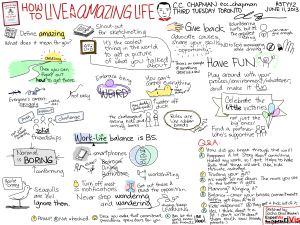 20130611-How-to-Live-an-Amazing-Life-C.C.-Chapman-Third-Tuesday-Toronto2